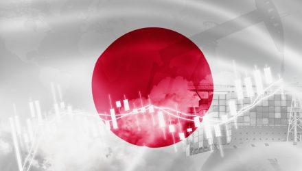 Keep An Eye on Japan ETFs as Economy Shrinks in Q2