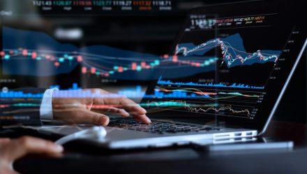 Markets in Motion Virus Market Special Update Vol. 4