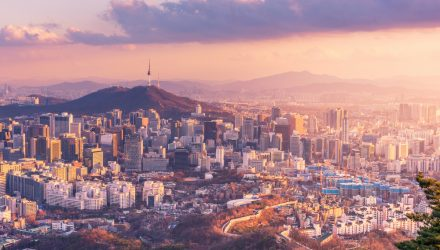 South Korea ETF Retreats After a Spike in Coronavirus Cases
