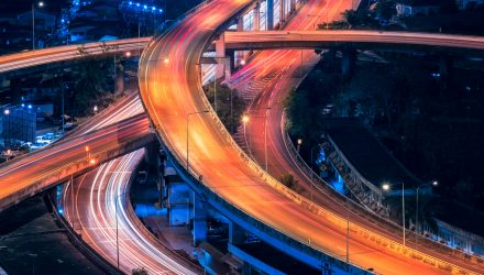 Stimulus Could Spark This Infrastructure ETF