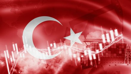 Turkey ETF Strengthens Alongside Lira Ahead of Policy Decision