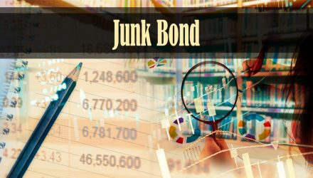 Why This Junk Bond ETF Is Relevant Right Now