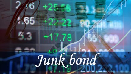 With Junk Bond Yields Falling, Call on This ETF