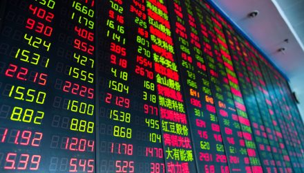 3 ETFs to Consider as Economists Expect Robust Growth for China