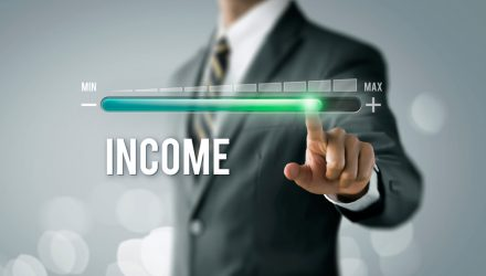 Alternate Forms of Income Aside from Stocks, Bonds