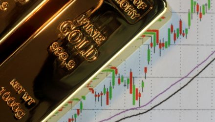 Can Gold Maintain Its 9-Month Streak of Inflows?