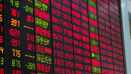 China ETFs Could Continue to Thrive Through the Rest of the Year