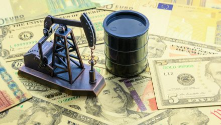 Crude Oil ETFs Decline 5% Amid Covid-19 Lockdown Jitters