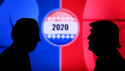 Election Uncertainty Abounds, But History Can Help Ground Investors' Nerves