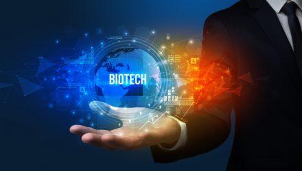 Global X Launches China Biotech Innovation ETF (CHB)