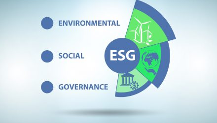 Is The News Cycle Responsible for ESG's Stellar Performance?