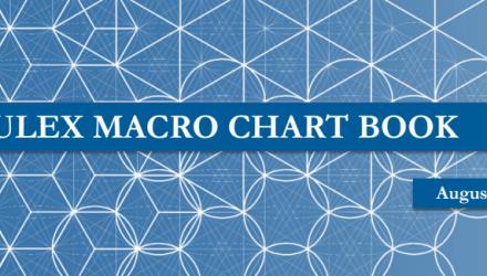 Julex Capital Macro Chart Book – August 2020