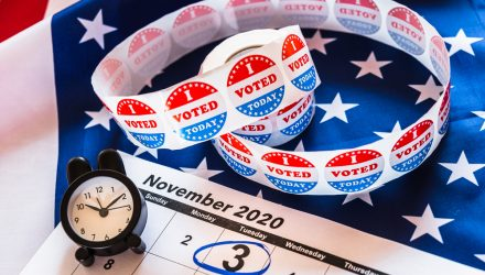 Keep Post-Election Volatility in Check with ETFs