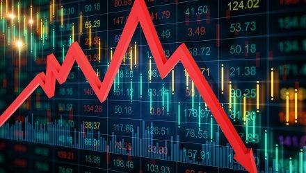 Markets Plummet As September Stock ETF Woes Continue