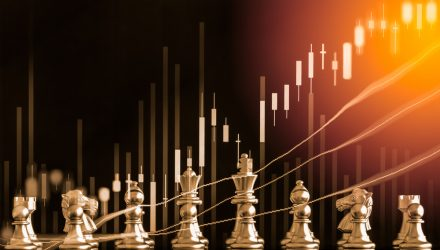 Model Portfolio Employs Strategic Application of Multi-Factor Strategies