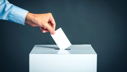 Multi-Factor ETF Helps Investors Deal With Election Year Angst