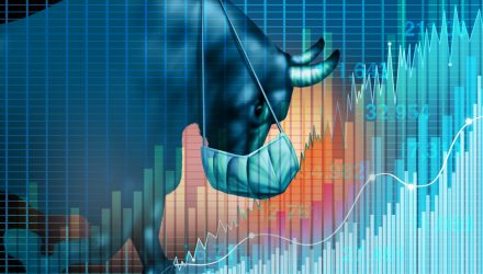 Pandemic Bull Market calls for Better Buffered ETFs