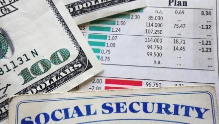 Post-Election Impact on Social Security Highlights NUSI Relevancy