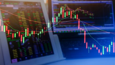 Protect Yourself Against Extreme Volatility with This ETF