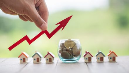 Revisiting Real Estate the Right Way