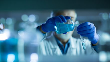Short Sellers Back Off From Biotech ETFs