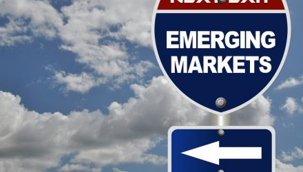 Should You be Underweight Emerging Markets Amid Covid-19?