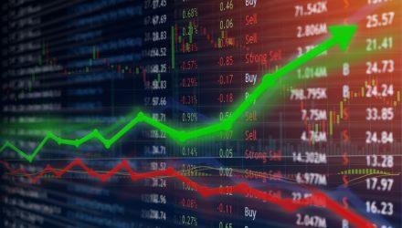 Stock ETFs Slip After Explosive Run-up Wednesday