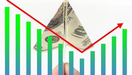 Strong Manufacturing Data, Rebounding Economy Lift U.S. Stock ETFs