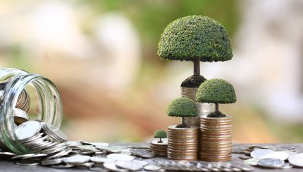 Sustainable Bond Fund Growth Outpaced Equities Over the First Half