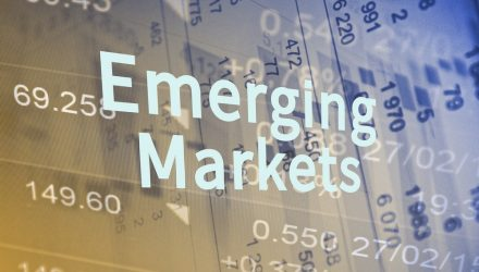 The Time Could be Right for Emerging Markets Exposure