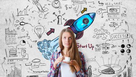 An ETF for the Pioneering Entrepreneur: ERShares ENTR