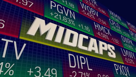Check Out This ETF to Get Core Midcap Exposure