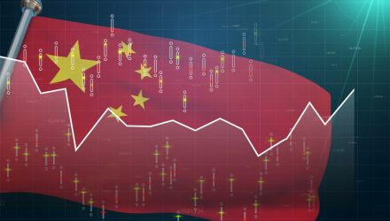 China ETFs Stand Out in Global Markets