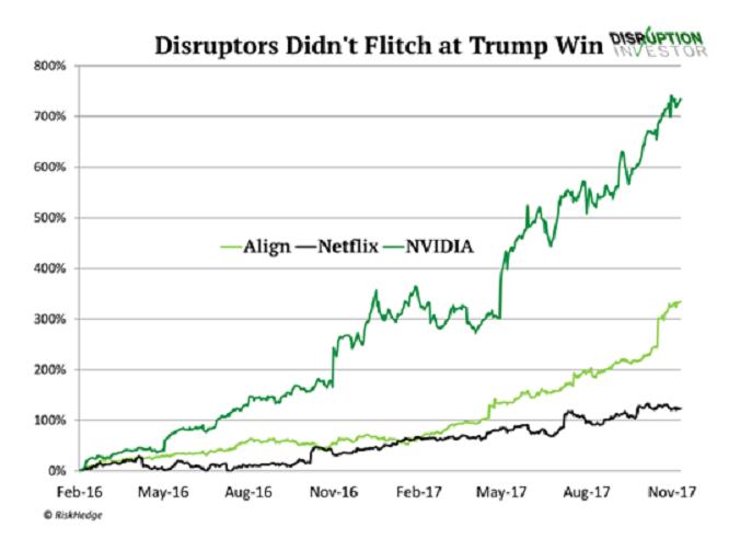Disruptors Didn't Flinch