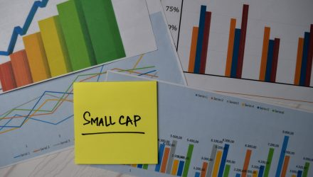 Get Quality Exposure to Small Caps with this ETF