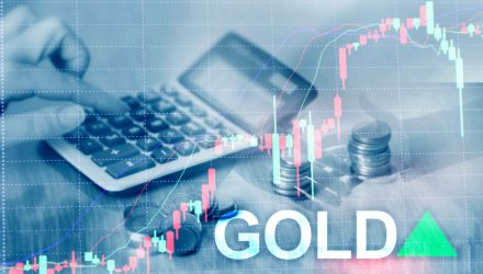 Gold Prices Head Upward as Unemployment Claims Drop