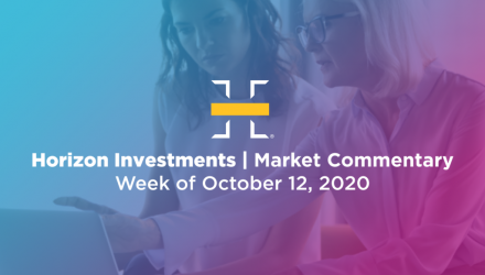Horizon Investments Market Commentary Oct 12 2020