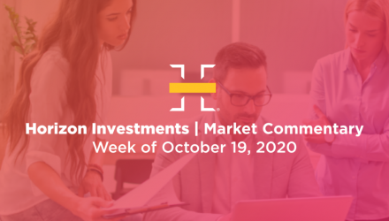 Horizon Investments Market Commentary Oct 19 2020