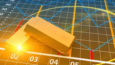 "Novice Precious Metals Investors Can Try The ""DBP"" ETF"