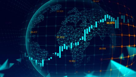 Quarterly Review Global Stocks add to 2Q Gains