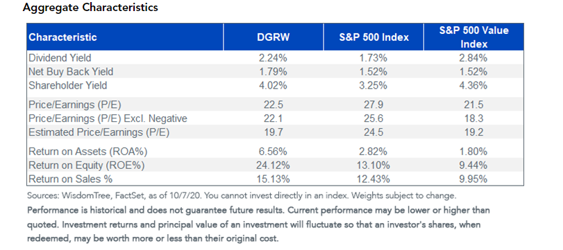 Refreshing Valuations 1