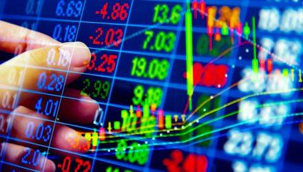 Smaller Stocks Seen Perking up, Potentially Benefiting This ETF