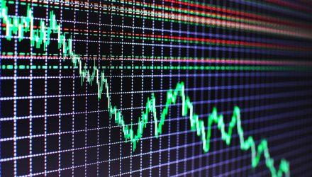 Tech Results, Coronavirus Resurgence Weigh on U.S. Stock ETFs