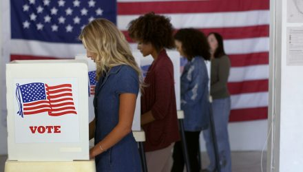 The Election: 5 Overly Simple Potential Outcomes