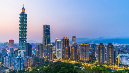 Time to Talk Taiwanese ETFs