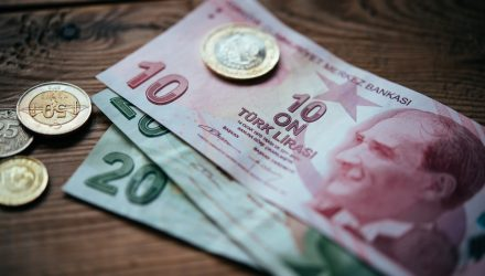 Turkey ETF Plummets on Heightened Geopolitical Risks, Weakening Lira