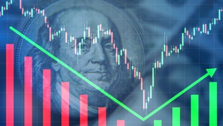 U.S. Stock ETFs Rebound as Traders Look to Tech Earnings