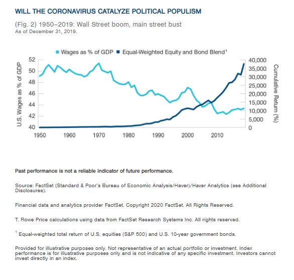 Will-the-Coronavirus-Catalyze-Political-Populism