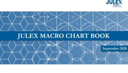 Julex Capital Macro Chart Book – September 2020