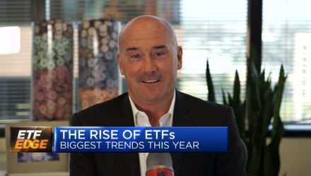 ETF Edge: Breaking Down SPACs and 5G